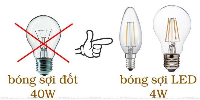 Thay thế bóng sợi đốt bằng bóng đèn led